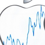 Apple: Playing The News